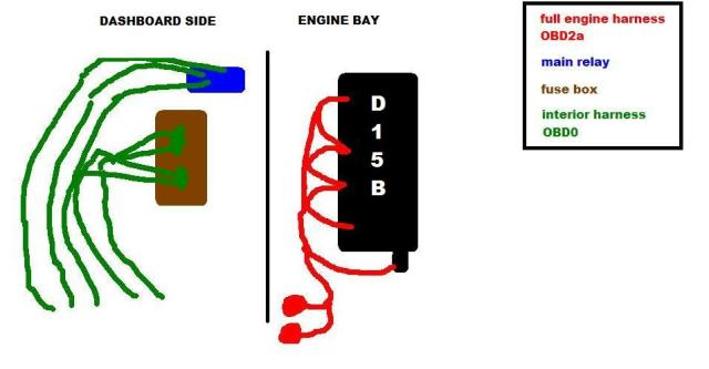 Wiring Diagram Honda D15b