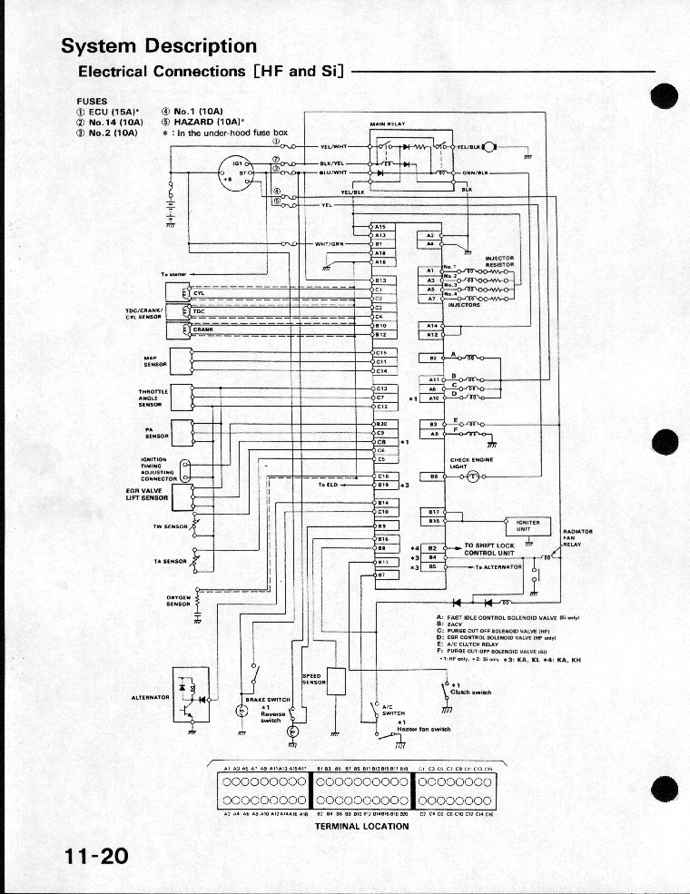 Wiring diagram honda p auto parts catalog and