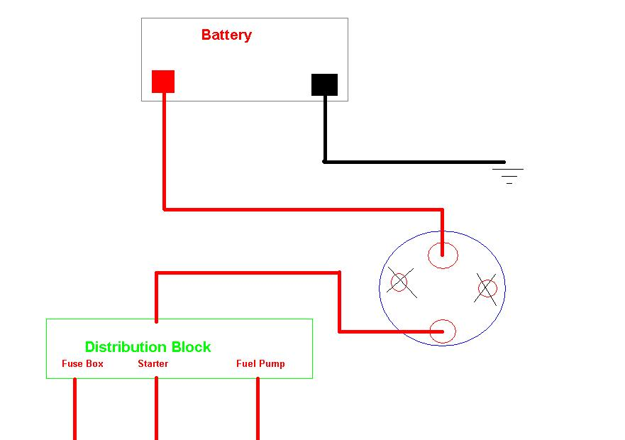 How To Hook Up Battery Disconnect Switch on 6 batttery 36 volt lift battery wiring diagram