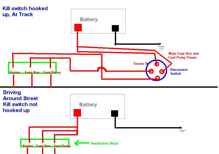 Battery Disconnect Switch Wiring Diagram - Catalogue of Schemas on
