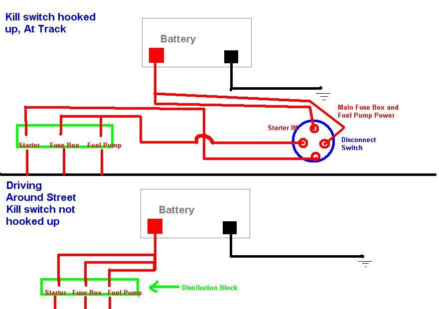 wss jetta battery hook up diagram.