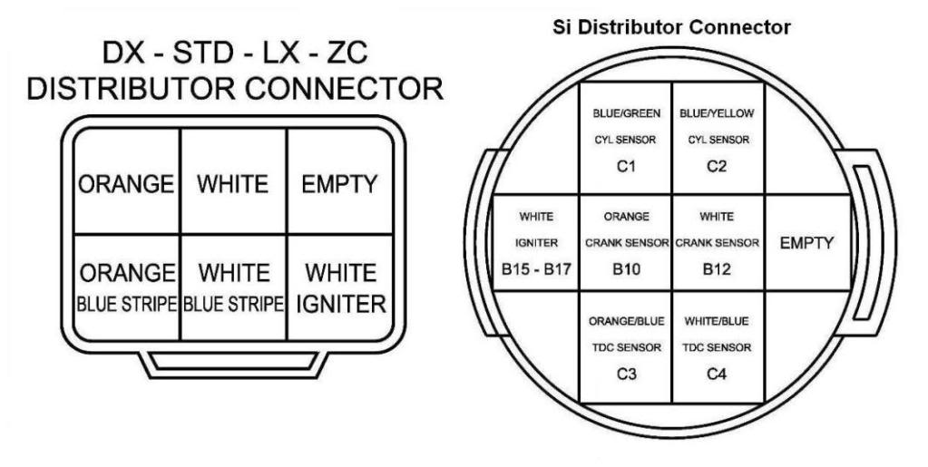 Perfect Obd2 To Obd1 Distributor Wiring Diagram Gallery - Electrical ...