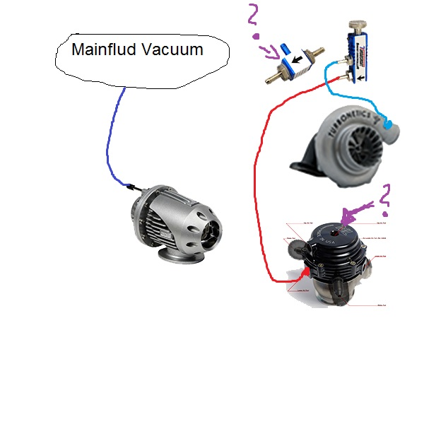 how to install vacuum lines to manual controler and external wastegate |  honda d series forum  d-series.org
