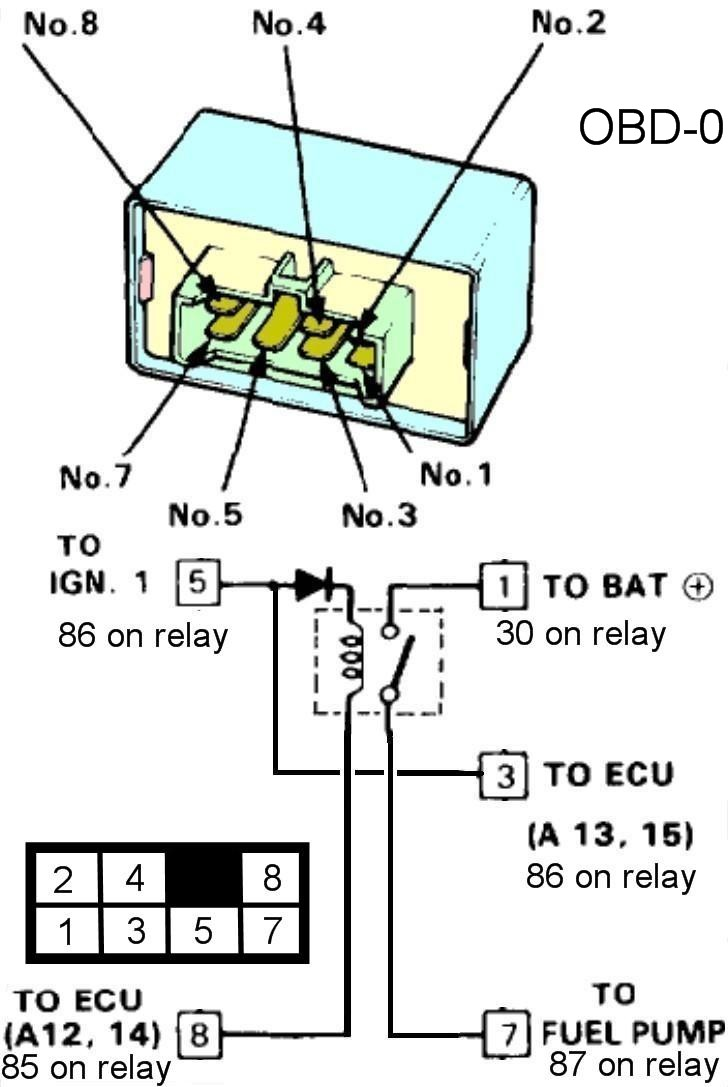 Acura Integra Fuel Pump Fuse Box Diagram Wiring Library 98 Honda Civic Click Image For Larger Version Name Obd 0 Main Relay Conversion Views
