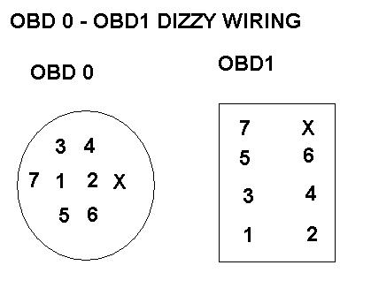 Honda Accord Distributor Wiring Diagram as well Obd1 Honda Wire Harness additionally Obd2 Honda Dizzy Wiring Diagram additionally Honda Obd0 Wiring Diagram Alternator likewise Obd0 To Obd1 Distributor Wiring Diagram. on honda obd1 civic distributor wire diagram