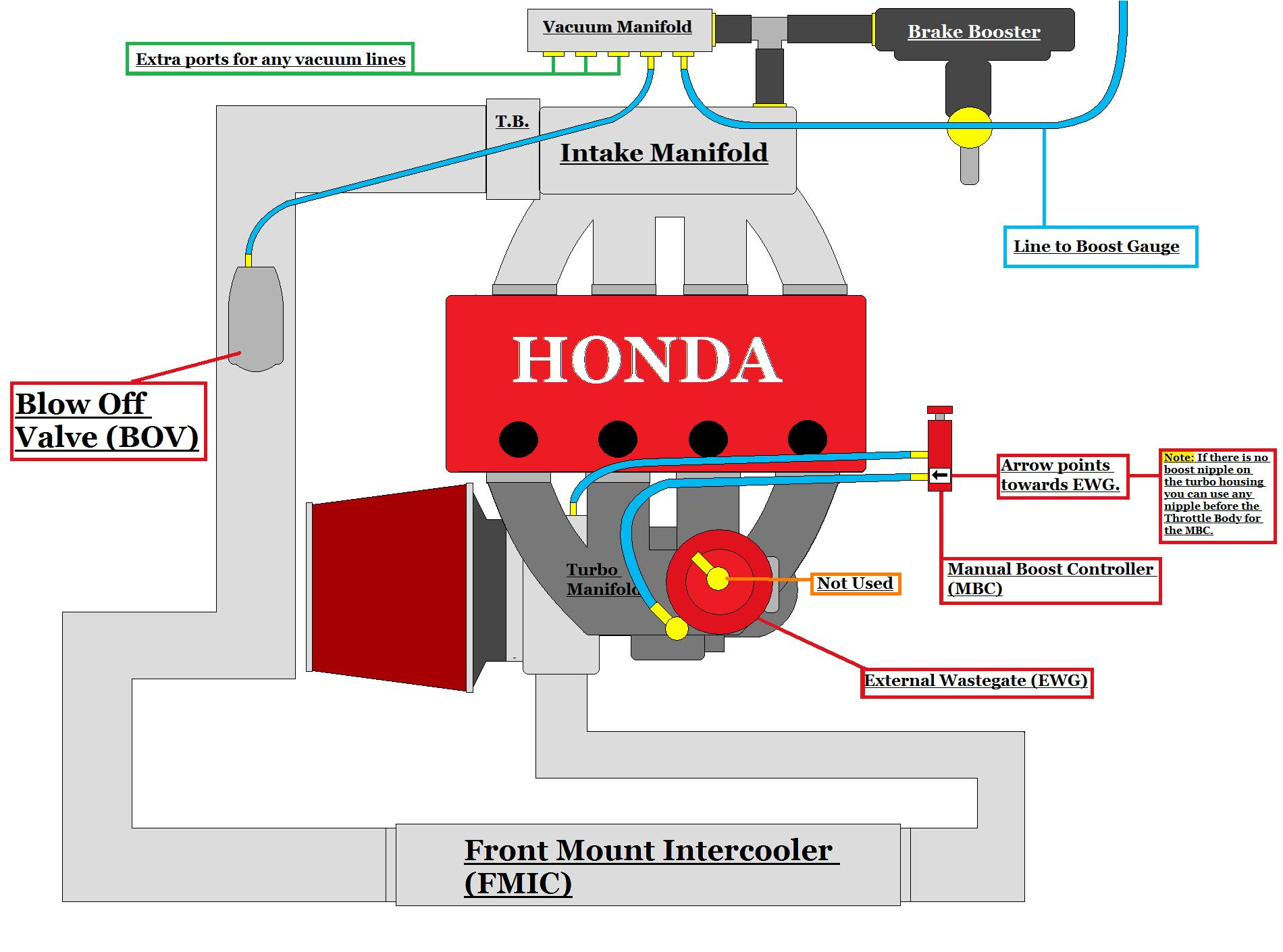Click image for larger version  Name:Turbo set up diagram.jpg Views:49024 Size:217.2 KB ID:27248