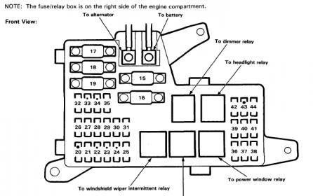97 Accord Fuse Box | Wiring Diagram on