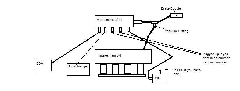 Turbo Vacuum Line Routing Diagram By Cthan3o3 D Series Org